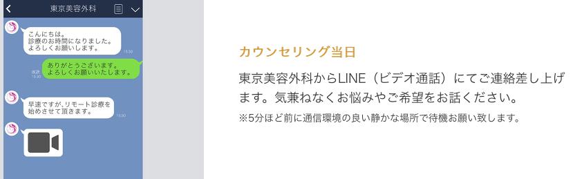 東京美容外科のオンライン相談の様子